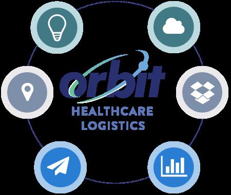 Orbit HealthCare Logistics Services Overview